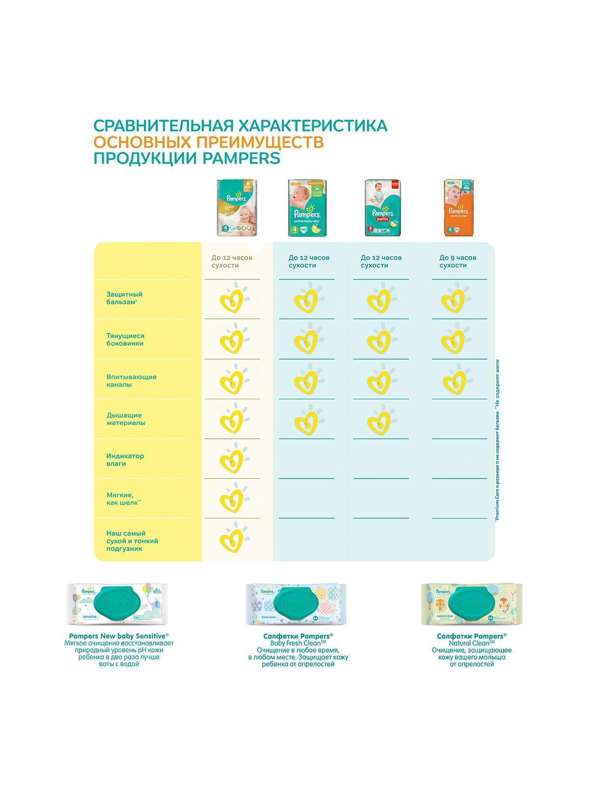Підгузки Premium Care - розмір 4 (Maxi) 8-14 кг (104 шт.) | 3670174 | фото 3