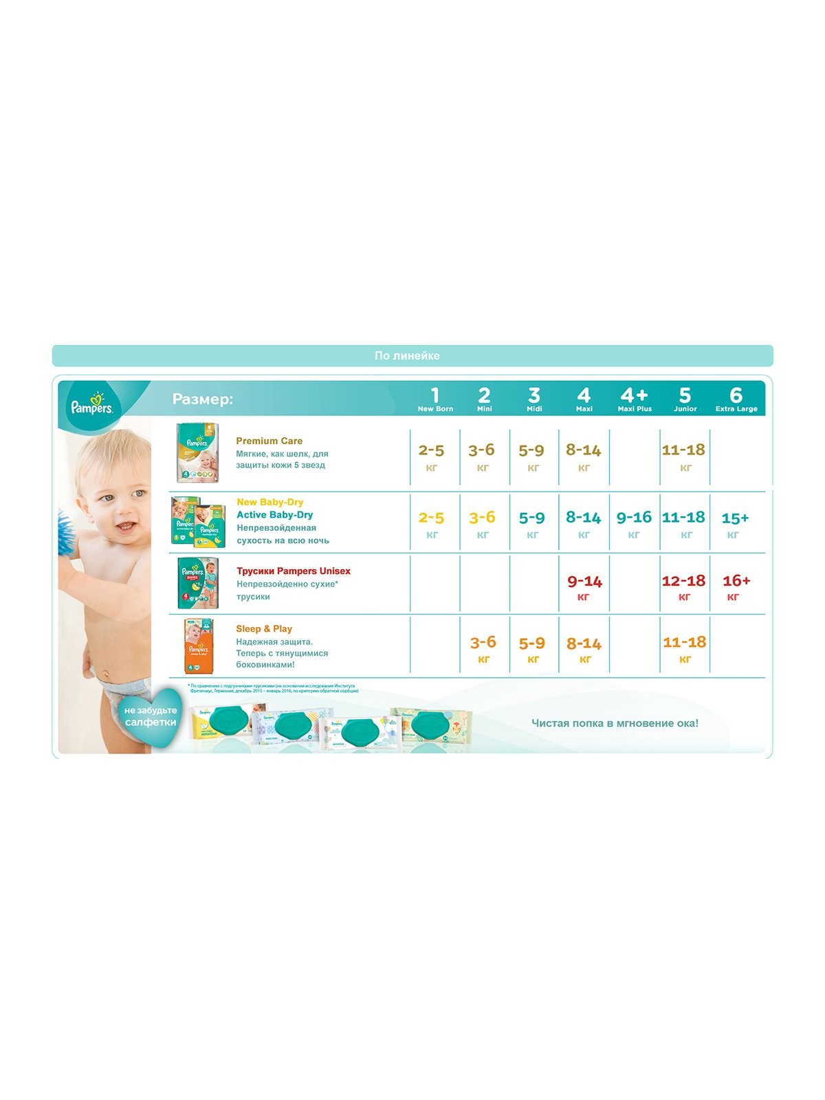 Підгузки Premium Care New Born - розмір 2 (для новонароджених) 3-6 кг (80 шт.) | 3670181 | фото 4